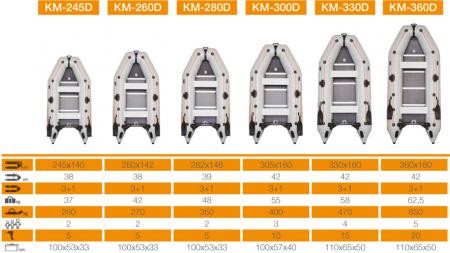Barca KM-245D + podină Tego7