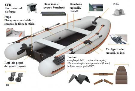 Barca Pneumatica KOLIBRI KM-280DL + podină Tego [12]