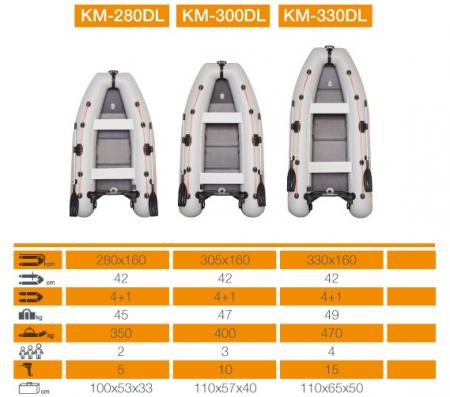 Barca KM-330DL + podină Tego4
