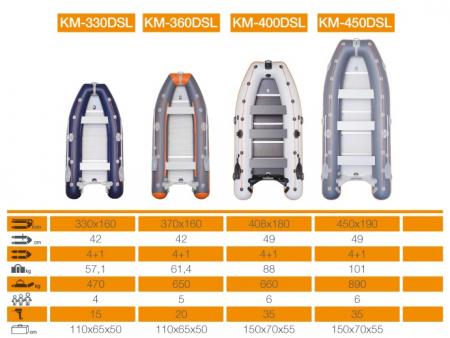 Barca KM-360DSL + podină de aluminiu3