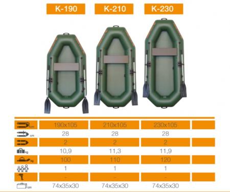 Barca K-190 + podină pliabilă semirigidă7