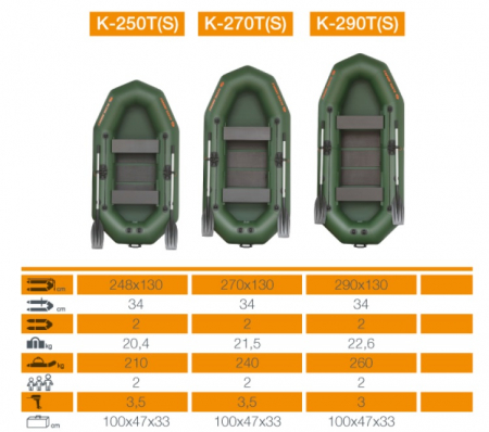 Barca K-290T + podină pliabilă semirigidă5