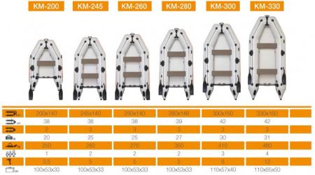Barca KM-260 + podină pliabilă semirigidă5