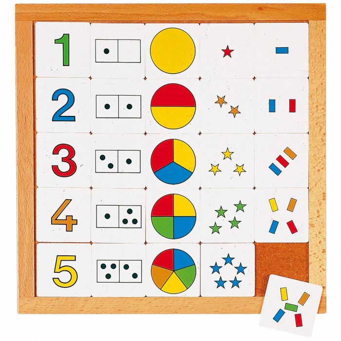 Diagrama de numărare 1-5 0