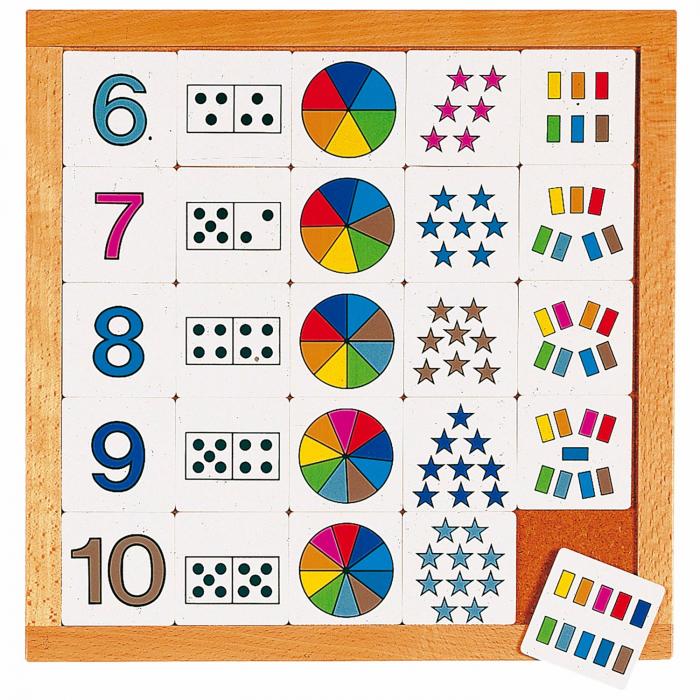 Diagrama de numărare 6-10 0