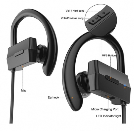 Casti Audio Bluetooth, Last Impact xSport, Handsfree, Negru2
