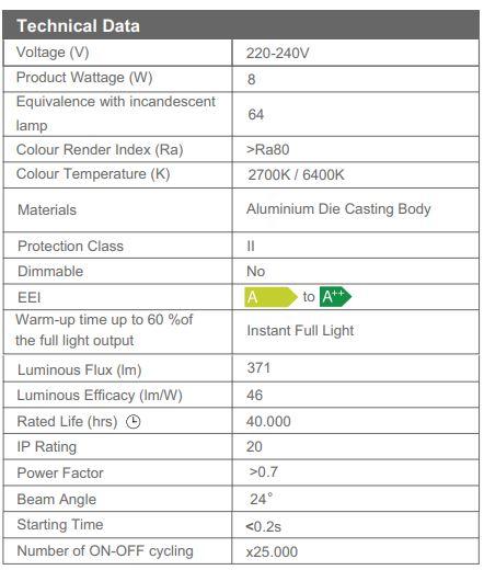 Spot LED incastrat SLC 8 W, 2700k/6400k [2]