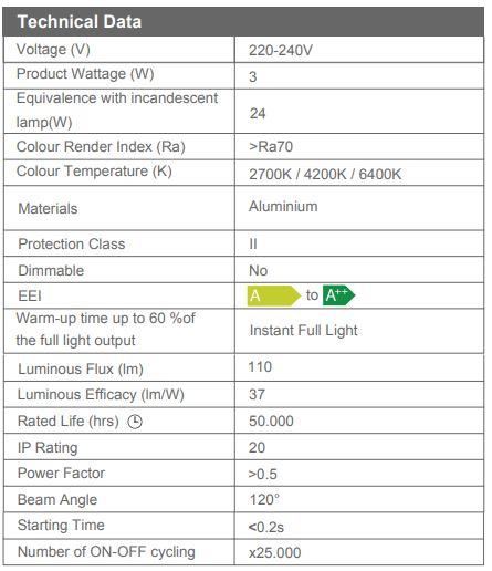 Spot led incastrat Slim 3W, 2700k/4200k/6400k [2]