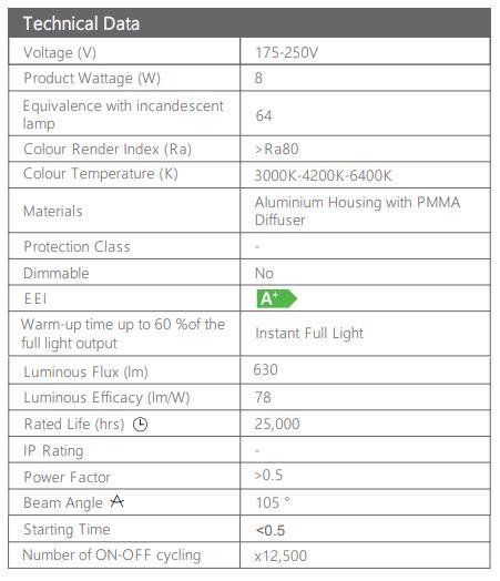 Bec LED SLC Plus 8W, 630 Lumeni, 3000K [2]