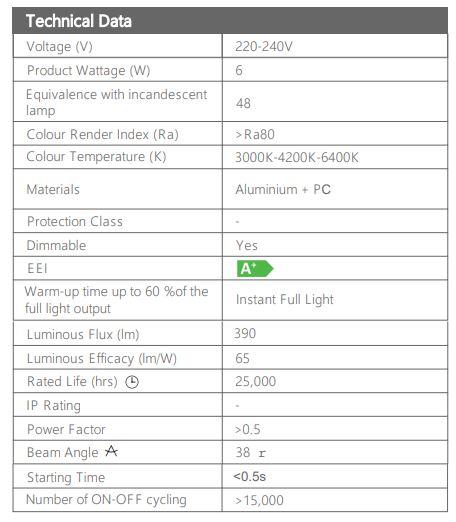 Bec LED SLC Vision 6W, 390 Lumeni, 3000K/4200K/6400K [2]