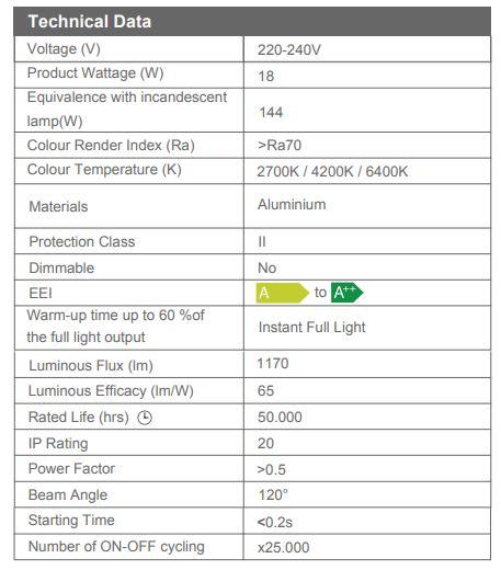 Spot led incastrat Slim 18W, 2700k/4200k [2]