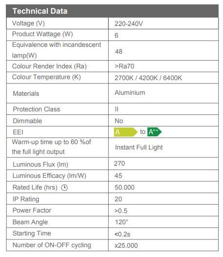 Spot led incastrat Slim Square 6W, 2700k/4200k/6400k [3]