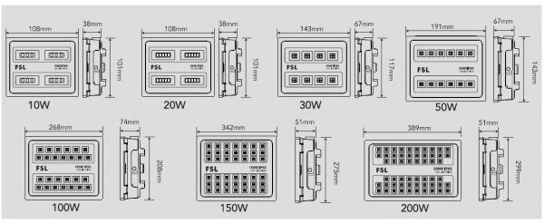 Proiector LED FSL 50W IP65 [3]