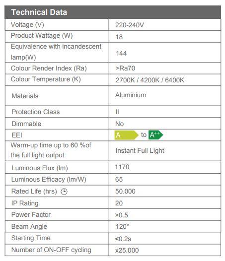 Spot led incastrat Slim Square 18W, 2700k/4200k/6400k [3]