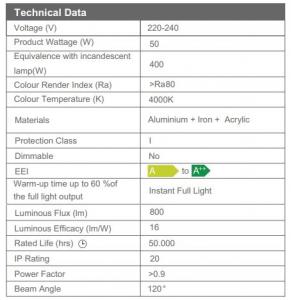 Lustra LED 6 Surse SLC Asfor Black, 50W [1]