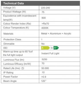 Candelabru LED 3 Cercuri SLC Master, 75W [1]