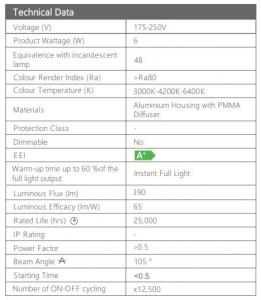 Bec LED SLC Plus 6W, 390 Lumeni, 3000K [2]