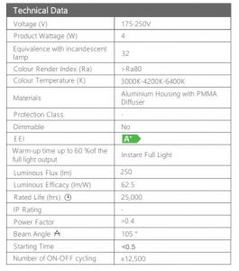 Bec LED SLC Plus 4W, 250 Lumeni, 3000K/6400K [2]