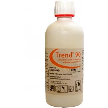 Adjuvant Trend 90