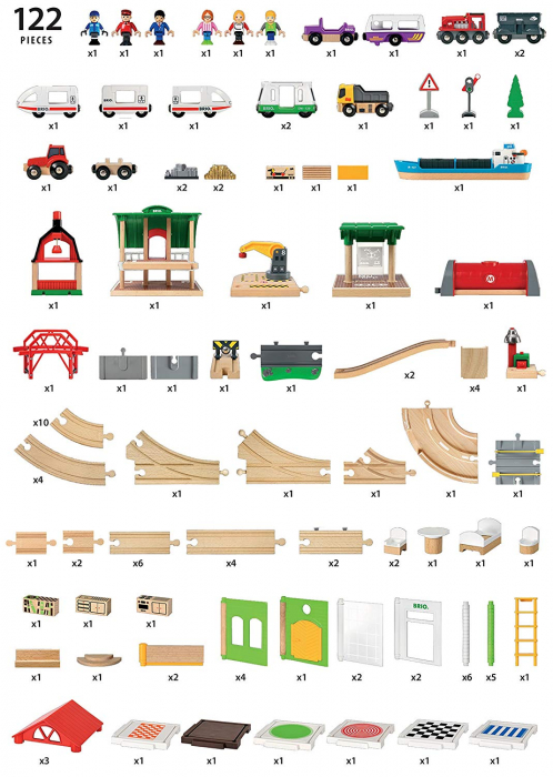 Set de tren deluxe BRIO World, 33870 8