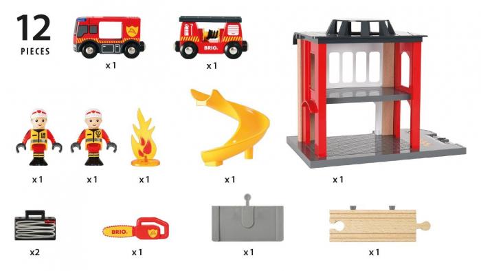 Stație centrală de pompieri, Brio 33833 [5]