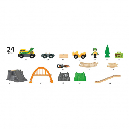 Set trenuleț forestier, Brio 337898