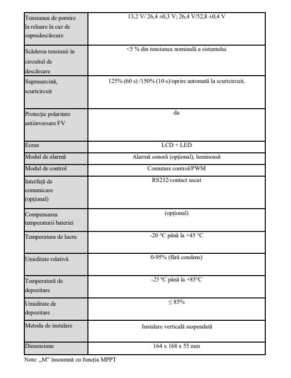 cotroler incarcare solara MPPT 12-24 v 20A carcateristici tehnice