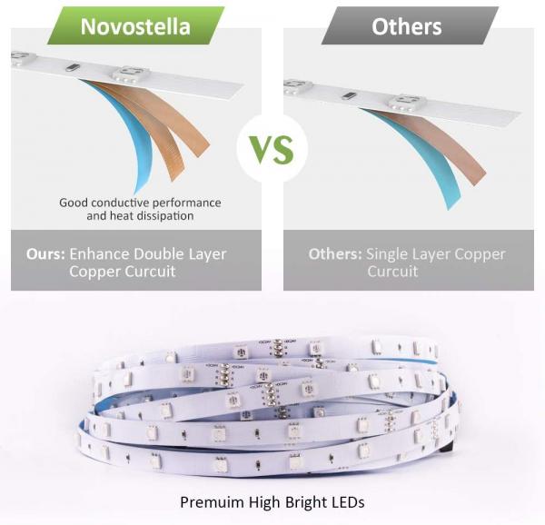 Banda LED RGB Novostela 32m, 960 Leduri, Telecomanda RF cu 44 butoane 4