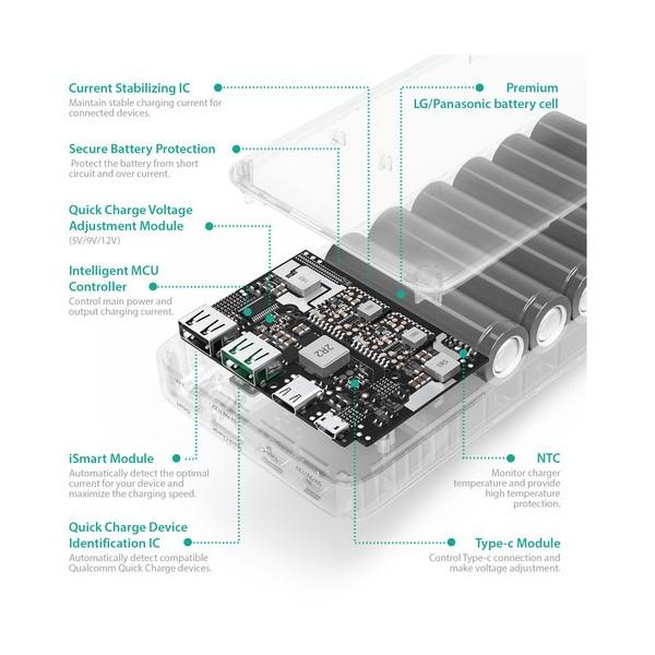 Baterie Externa RavPower 20100mAh 2 X USB + 1XUSB-C, Qualcomm QuickCharge QC3.0, model RP-PB043 6