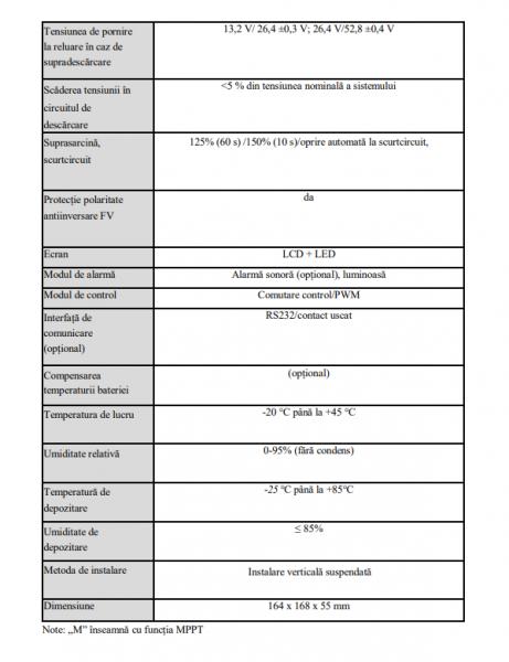 Controler solar MPPT incarcare solara 20A-12/24V 2