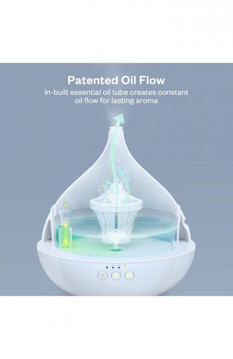 Aparate si metode aromaterapie pentru acasa [2]
