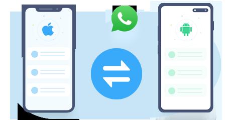 Top 3 aplicatii pentru transferul datelor de pe un telefon pe altul