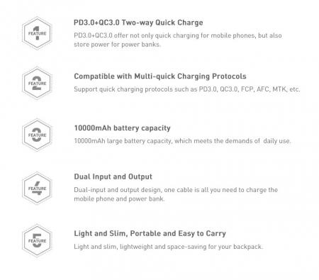 Baterie externa Baseus Bipow 10 000mAh 2XUSB 1X type C 18W [7]