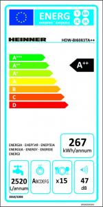 MASINA SP VASE HEINNER HDW-BI6083TA++4