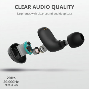 Trust Nika Compact Bluetooth Earphones2