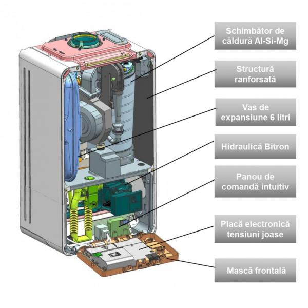 Centrala termica Buderus GB122 Logamax Plus KD H 3
