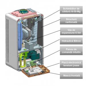 Centrala termica Buderus GB122 Logamax Plus KD H3