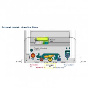 Centrala termica Buderus GB122 Logamax Plus KD H2