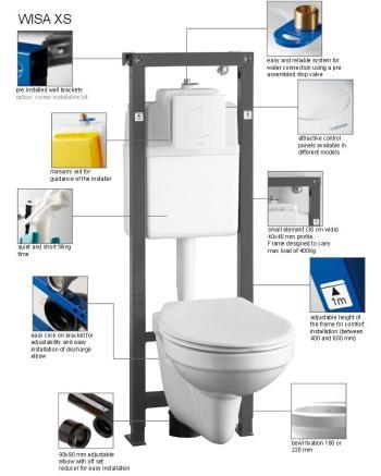 Set WC cu rezervor si vas WC Wisa XS 2