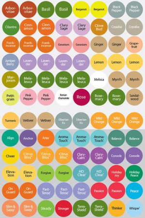 Etichete pentru sticlutele cu ulei esential [0]