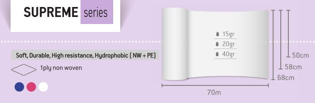 Rola cearceaf pat TNT material netesut de unica folosinta 58cm X 70m [1]