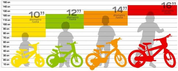Bicicleta copii 12'' - GORMITI [1]