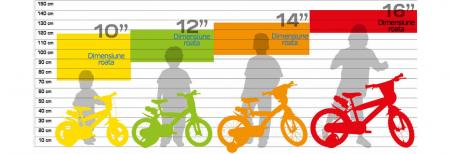 Bicicleta copii 12'' GLN1