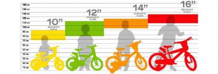 Bicicleta copii 12'' RLN - Inimioare2