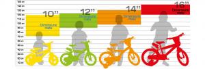 Bicicleta copii 14'' Princess0