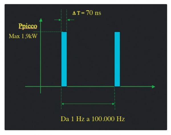 Aparat de terapie laser LUMIX 250 3