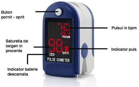 Pulsoximetru CMS 50DL 1