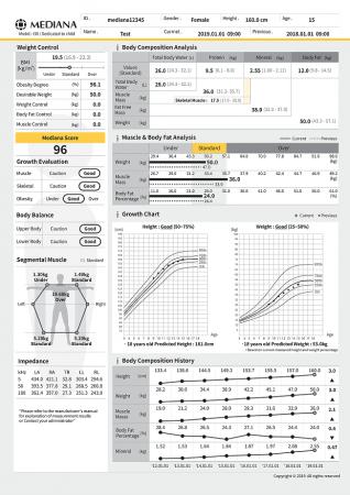 Analizor corporal Mediana I30 [3]