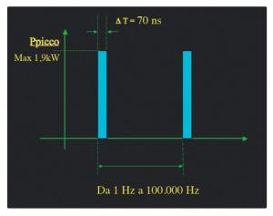 Aparat de terapie laser LUMIX 2503