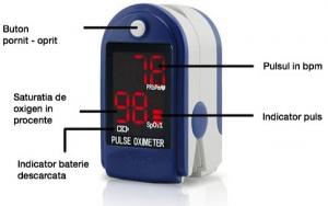 Pulsoximetru CMS 50DL1